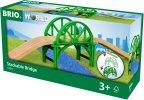BRIO-pinottava silta