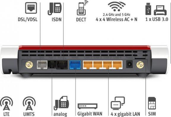 AVM FRITZ!Box 6890 V2 4G LTE/ADSL/VDSL -hybridi-modeemi, kuva 2