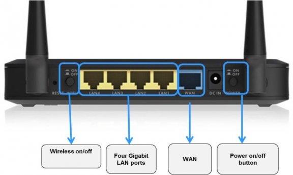 ZyXEL NBG6515 Dual-band 3-in-1 -WiFi-reititin, kuva 2