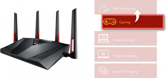 Asus DSL-AC88U Dual-band ADSL2+/VDSL -modeemi, kuva 7