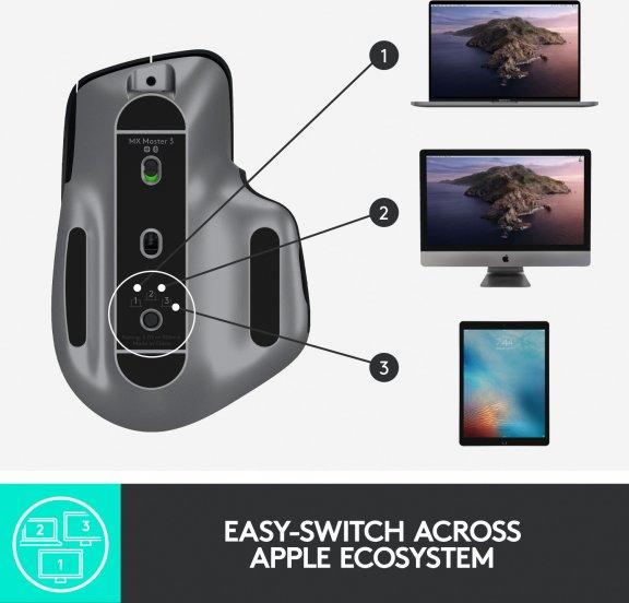 Logitech MX Master 3 for Mac -hiiri, kuva 14