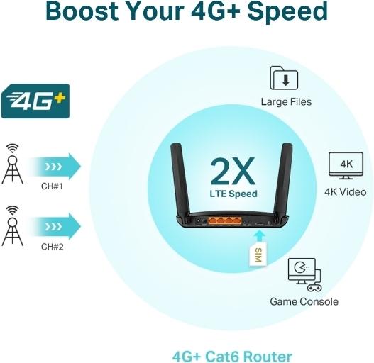 TP-LINK Archer MR600 -4G+ LTE-modeemi ja WiFi-tukiasema, kuva 4
