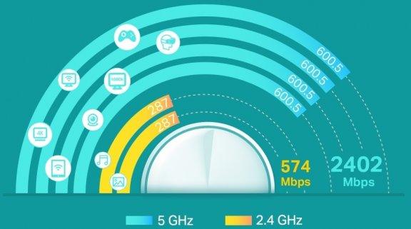 TP-LINK Deco X60 WiFi 6 -Mesh-järjestelmä, 3-pack, kuva 6