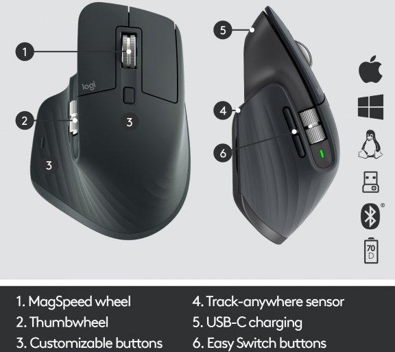 Logitech MX Master 3 -hiiri, musta, kuva 8