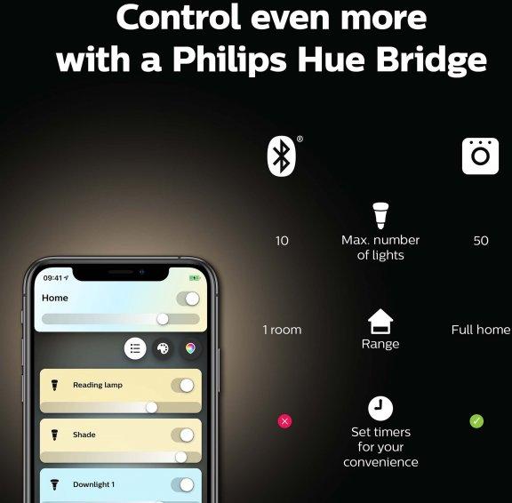 Philips Hue-LED-älylamppu multipack, BT, White ambiance, GU10, 2-pack, kuva 8