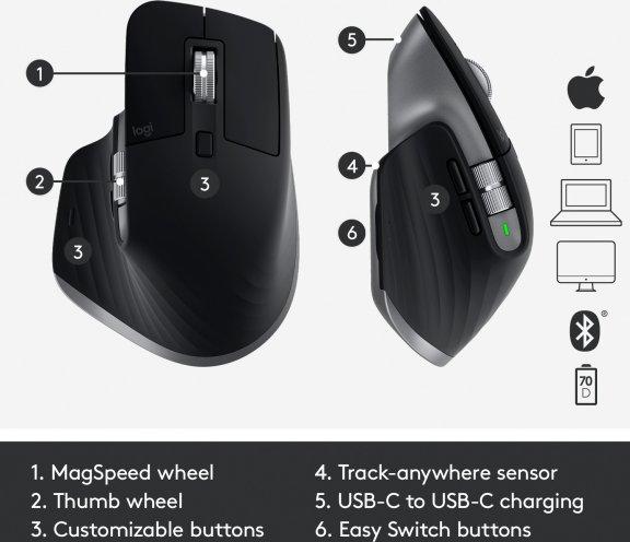 Logitech MX Master 3 for Mac -hiiri, kuva 10