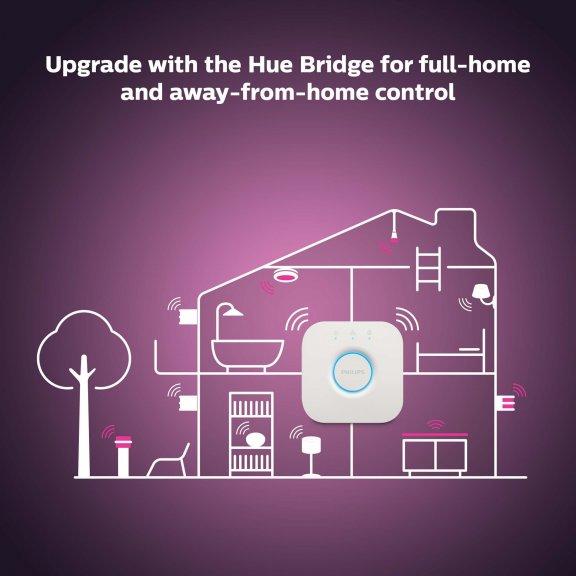 Philips Hue Starter kit -pakkaus, BT,  White and Color ambiance, E27, kuva 9