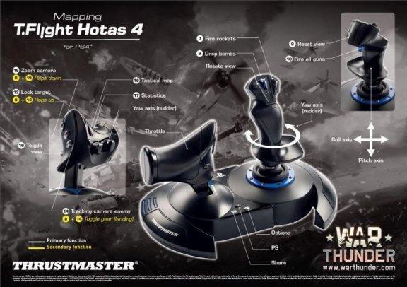 Thrustmaster T Flight HOTAS 4 -peliohjain, PC / PS4, kuva 9