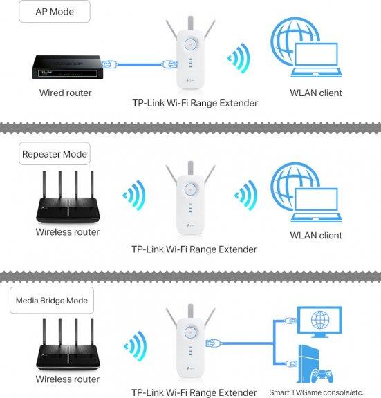 TP-LINK RE450 Dual-band -WiFi-toistin, kuva 10
