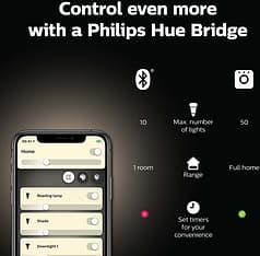 Philips Hue -LED-älylamppu multipack, BT, White, GU10, 2-pack, kuva 6