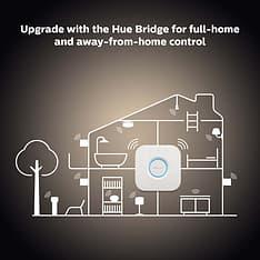 Philips Hue -LED-älylamppu multipack, BT, White, GU10, 2-pack, kuva 7