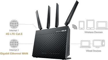 ASUS 4G-AC68U Dual-band -LTE-modeemi ja Wi-Fi-tukiasema, kuva 7
