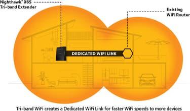 Netgear EX8000 Tri-band -WiFi-toistin, kuva 5