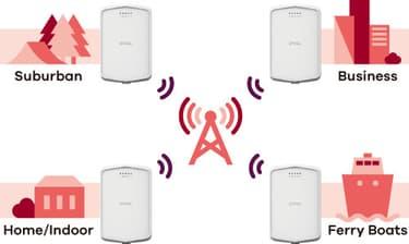 ZyXEL LTE7240 -LTE-modeemi ulkokäyttöön, kuva 6