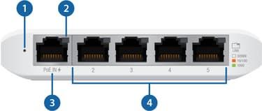 Ubiquiti UniFi USW- Flex Mini 5-porttinen PoE -kytkin, kuva 6