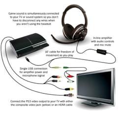 Turtle Beach Ear Force PX21 PS3 / Xbox 360 -kuulokemikrofoni, kuva 8