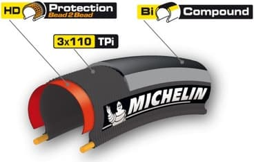 Michelin PRO4 Endurance -rengas, 25-622, kuva 2