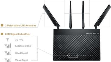 ASUS 4G-AC68U Dual-band -LTE-modeemi ja Wi-Fi-tukiasema, kuva 8