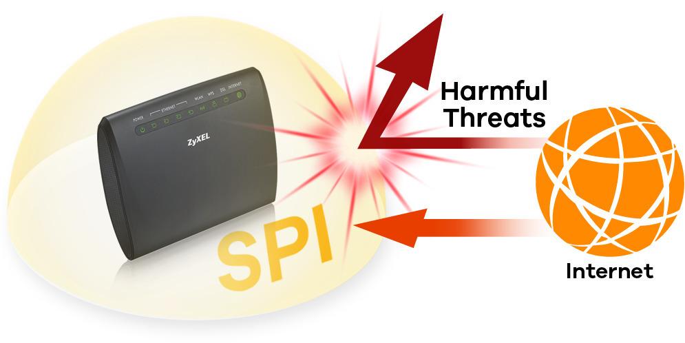 ZyXEL AMG1302-T11C ADSL2+ -modeemi – Langattomat ADSL modeemit – ADSL verkkoon – Modeemit ...
