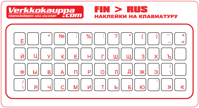 Venäjä Näppäimistö